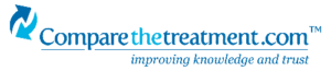 CompareTheTreatment Logo